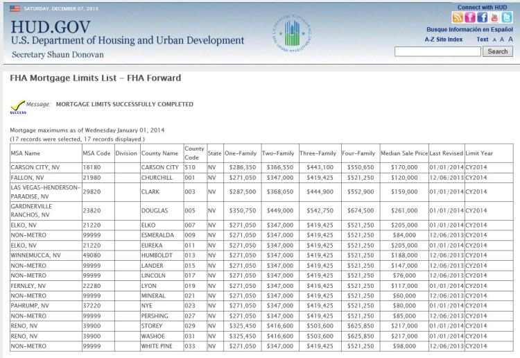 FHA-LoanLimits2014