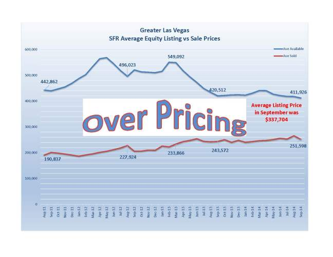 Overpricing-Sep2014