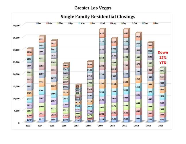 SFR-Closings-Sep2014