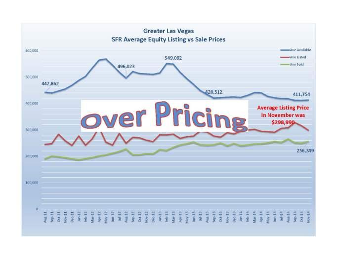 z-Overpricing-Nov-2014