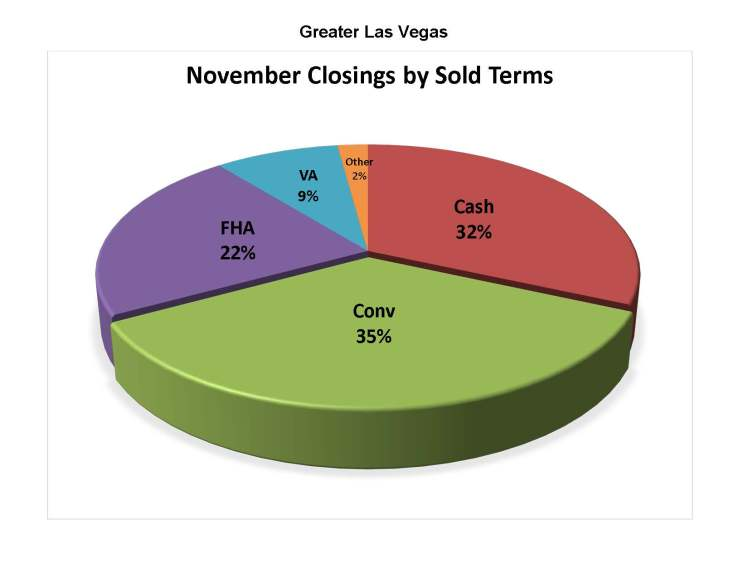 z-Sold-Terms-Nov-2014