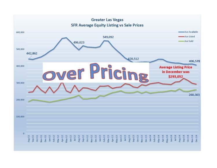 z_Overpricing_Dec2014