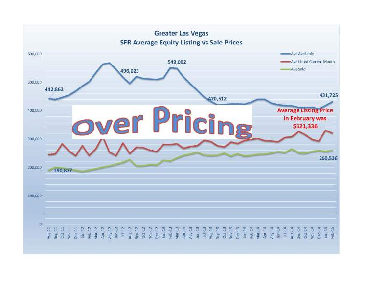 March_Blog_Charts_OP