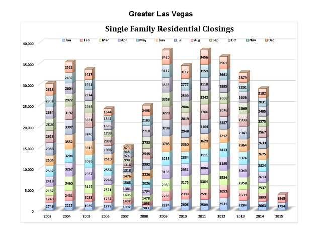 March_Blog_Charts_SFR