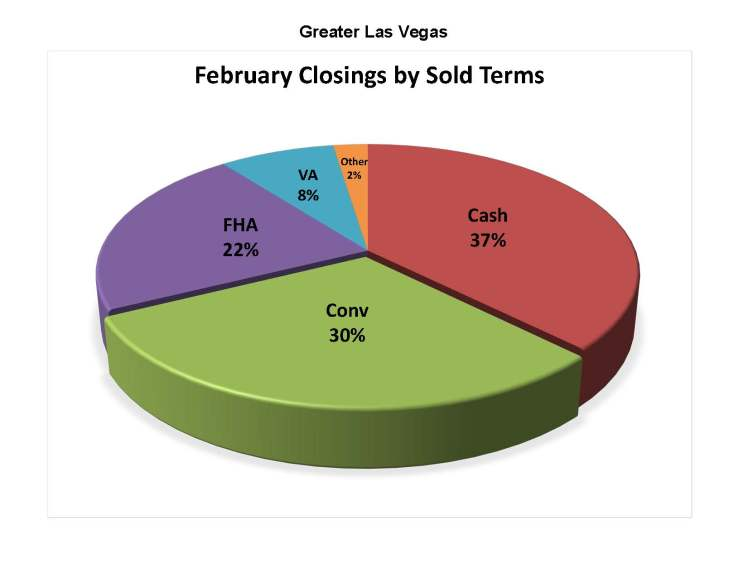March_Blog_Sold_Term