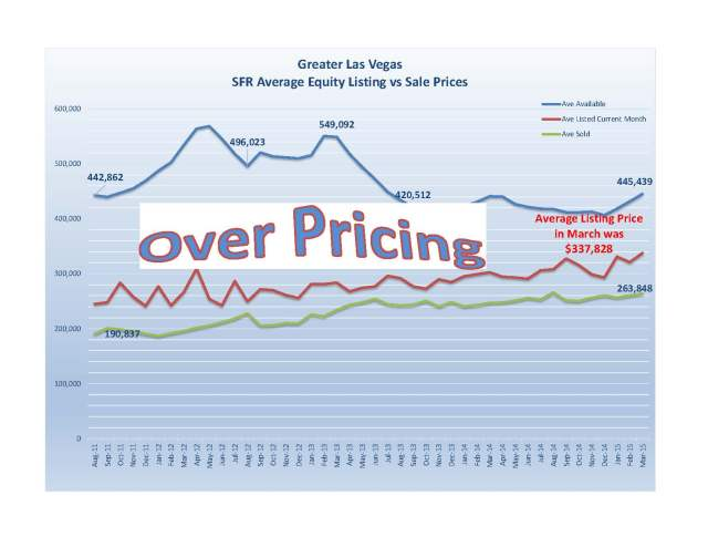 BlogCharts_OverPricing